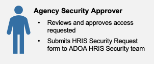 Security Approver Icon